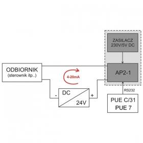 Wyjście pętli prądowej AP2-1 (w obudowie plastikowej)